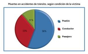 Informe Cámara de Comercio de Bogotá